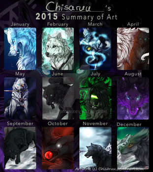 2015 Summary of Art by Lunegrimm