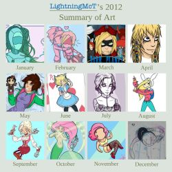 2012 Summary of Art by LightningMcTurner