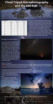 Fixed Tripod Astrophotography And The 600 Rule by CapturingTheNight