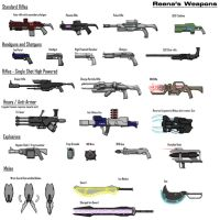 Reena's Weapons by AB0180
