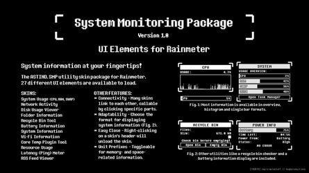 System Monitoring Package for Rainmeter [v1.0] by CMG-simplestuff