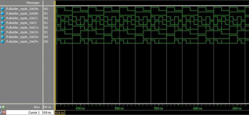 1-Bit Full Adder by sillyman9