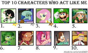 Top 10 Characters Who Act Like Me by PurfectPrincessGirl