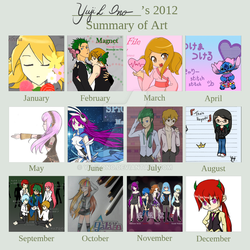 My 2012 Summary of art by yujilono