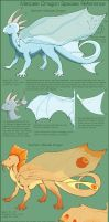 Metcele Dragon Reference by armaina