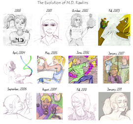 Eleven Years of M.D. by BaaingTree