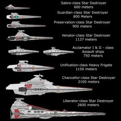 Republic Ships by Omega-2438