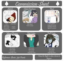 Commissions [Points+Paypal] Open by PIantea