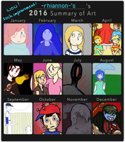 My 2016 Summary of Art! by Rhi-Bread