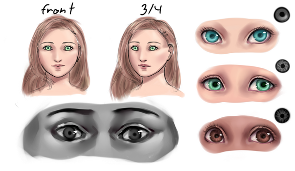 Eye painting tutorial by MilanaMill