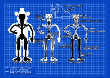 Freddy Fazbear Blueprint (with Endoskeleton) by FreddyFredbear