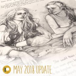 May 2018 Patreon Update by Tvonn9