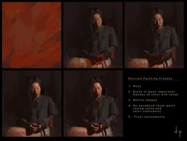 Painting Process by HoustonSharp