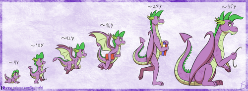 MLP:YL - Spike's Growth by InuHoshi-to-DarkPen