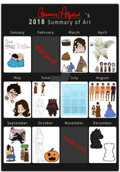 Summary Of Art - 2018 by Cammerel