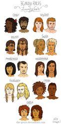Human Races of Looming Gaia by The-Greys
