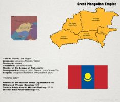 SW: Map of The Mongol Empire by ThanyTony