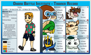 BFOI Y3 - Trainer - Felix by JimmyJamJemz