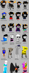 Homestuck According to my Asshole Brother by Neon-Hikari