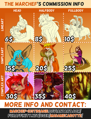 THE MARCHEF's COMMISSION INFO by TheMarchef