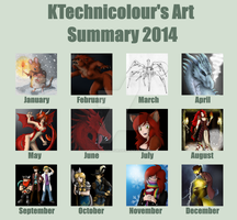 2014 Art Summary by KTechnicolour