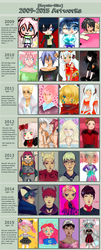 improvement meme 2009-2015 by Kayoko-Hika