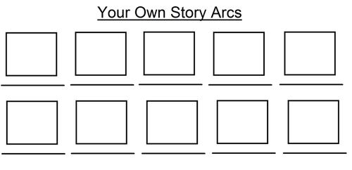 Your Story Arcs Meme by coleroboman
