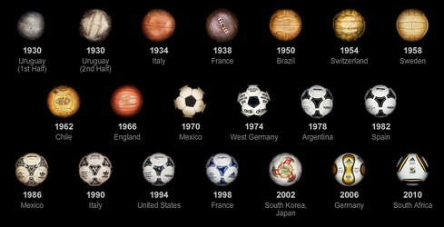 World Cup Balls - PNG by crz4all