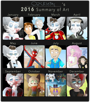 2016 art summary by ozcrystal