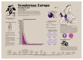 Scouts of Europe: How many are there? by KBorArt
