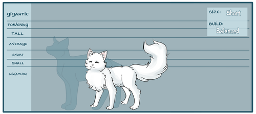 Fuzzyrush's Lack of Height Chart by DentistChicken