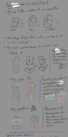 Ribcage construction notes by CoffeeSlice