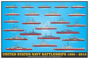 US Navy Battleships Print by sfreeman421