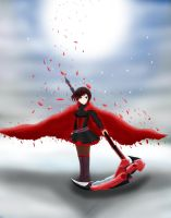 RWBY: Ruby Rose by Momo-chan70