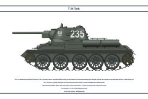 T-34 Poland 001 by WS-Clave