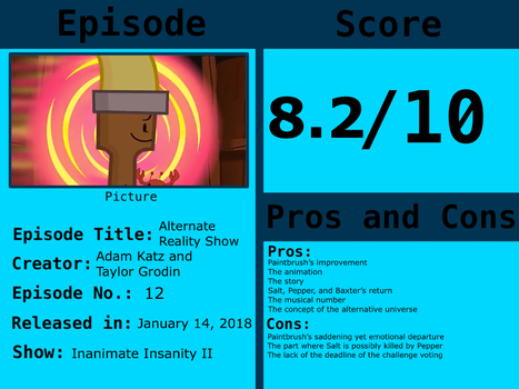 My Review Card on Alternate Reality Show by Ball-of-Sugar