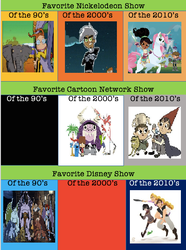 Favorite Kids Shows by J-Cat