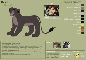 Revy Character Referance Sheet by Strayhowl