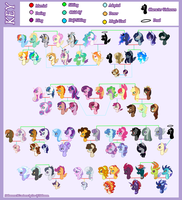 Hallowverse Ultimate NG chart by Eve-Of-Halloween