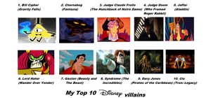 Top 10 Disney Villains by Negan1994