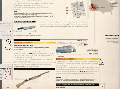 Infographic zoom 4 by Joacodfernandez