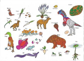 Spore: Apher Animals and Plants by ThreeCats0430