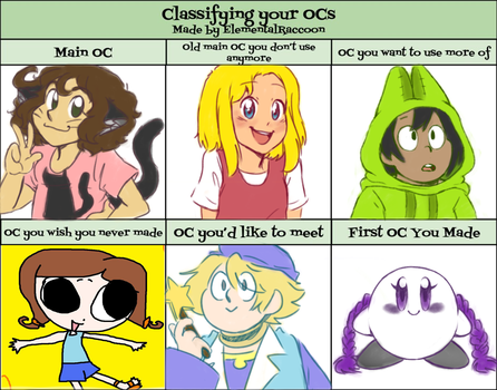 Classifying Your Ocs Meme by CottonCandy22333