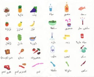 Arabic Food Vocab by ElfceltRJL