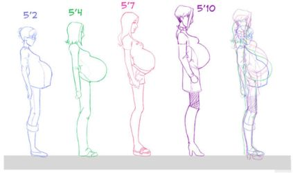 Size Charts by Olympic-Dames