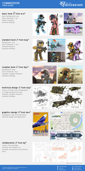 2018 Commission Price Guide by buckweiser