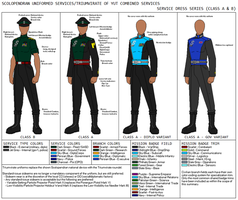 Triumvirate/Scolopendran Uniforms, Classes A and B by TheCentipede