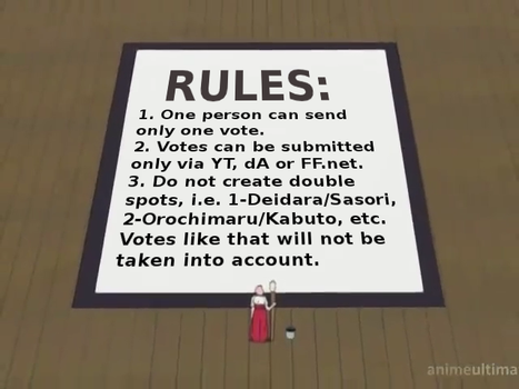 Poll's rules by NarutoPoll