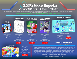 2018 COMMISSION Price Chart and Rules by RupertBlueFox