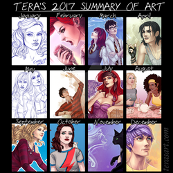 2017 Art Summary by TeraSArt